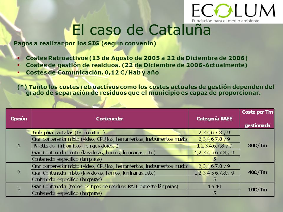 El caso de Cataluña Pagos a realizar por los SIG (según convenio) Costes Retroactivos (13 de Agosto de 2005 a 22 de Diciembre de 2006) Costes de gestión de residuos.