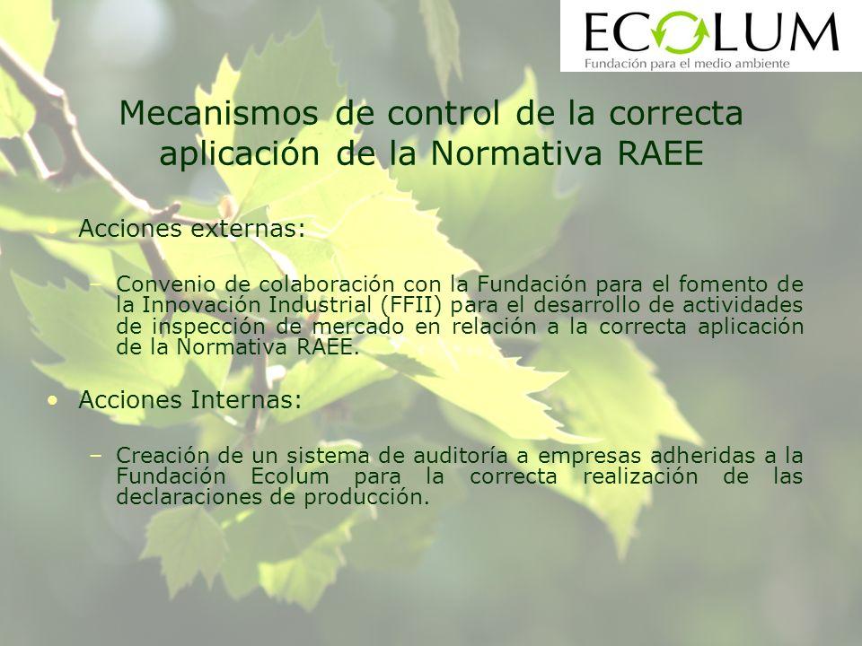Mecanismos de control de la correcta aplicación de la Normativa RAEE Acciones externas: –Convenio de colaboración con la Fundación para el fomento de