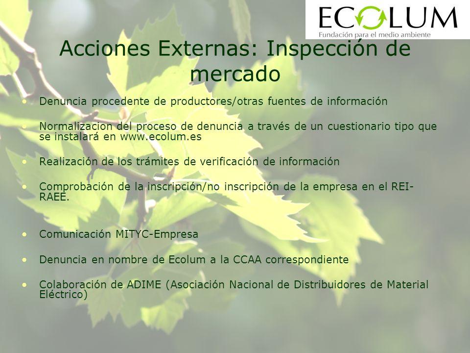 Acciones Externas: Inspección de mercado Denuncia procedente de productores/otras fuentes de información Normalizacion del proceso de denuncia a travé
