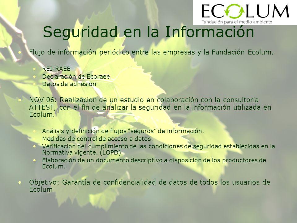 Seguridad en la Información Flujo de información periódico entre las empresas y la Fundación Ecolum. REI-RAEE Declaración de Ecoraee Datos de adhesión