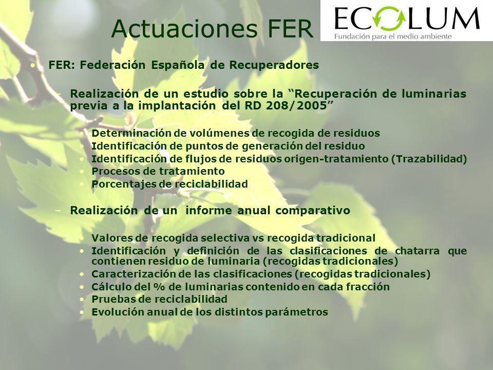 Actuaciones FER FER: Federación Española de Recuperadores –Realización de un estudio sobre la Recuperación de luminarias previa a la implantación del