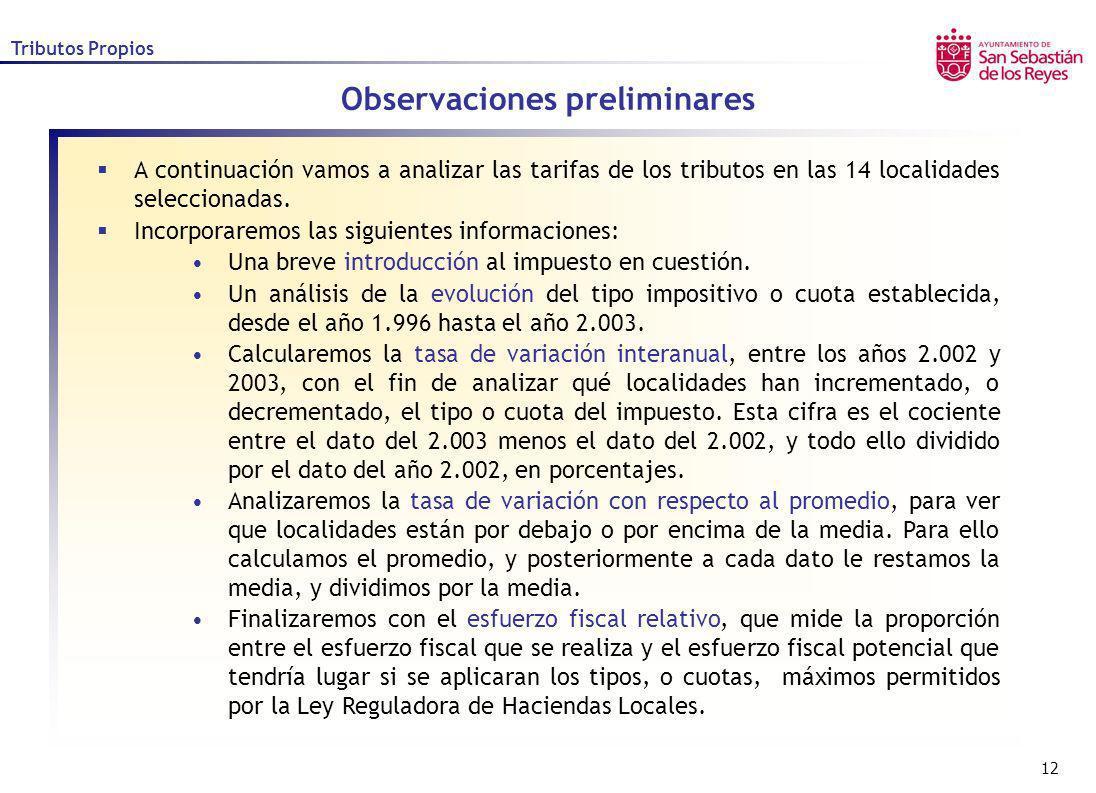 12 Tributos Propios Observaciones preliminares A continuación vamos a analizar las tarifas de los tributos en las 14 localidades seleccionadas. Incorp