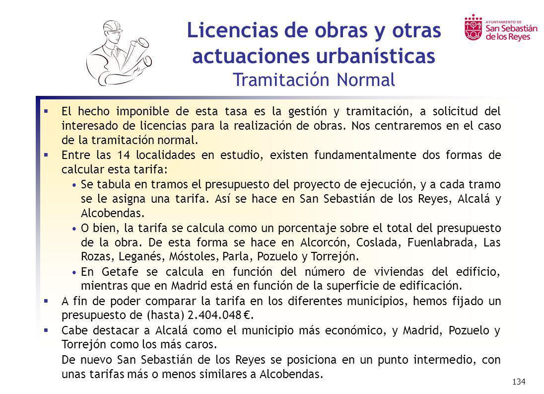 134 Licencias de obras y otras actuaciones urbanísticas Tramitación Normal El hecho imponible de esta tasa es la gestión y tramitación, a solicitud de