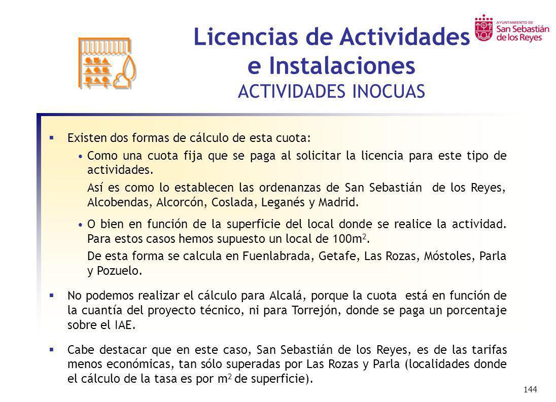 144 Licencias de Actividades e Instalaciones ACTIVIDADES INOCUAS Existen dos formas de cálculo de esta cuota: Como una cuota fija que se paga al solic