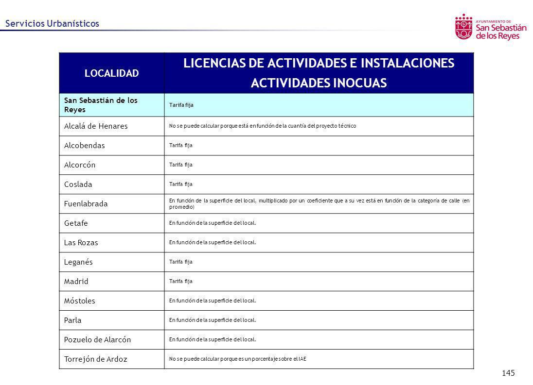 145 Servicios Urbanísticos LOCALIDAD LICENCIAS DE ACTIVIDADES E INSTALACIONES ACTIVIDADES INOCUAS San Sebastián de los Reyes Tarifa fija Alcalá de Hen