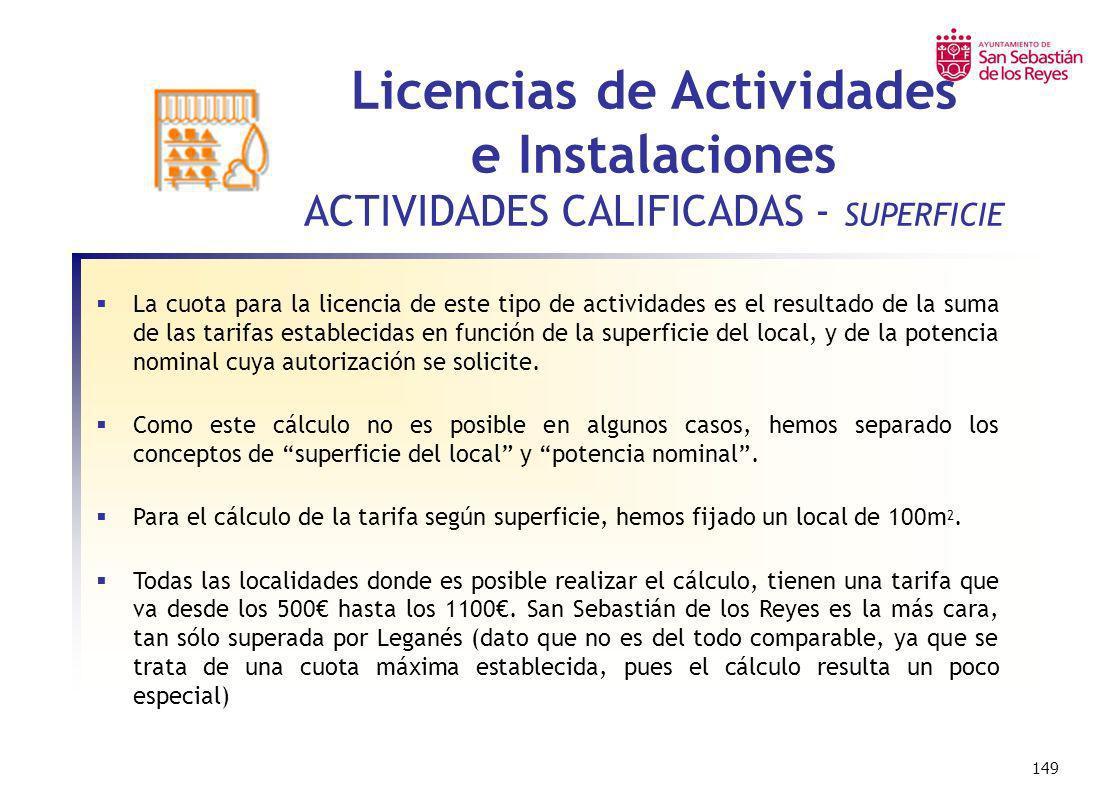 149 Licencias de Actividades e Instalaciones ACTIVIDADES CALIFICADAS - SUPERFICIE La cuota para la licencia de este tipo de actividades es el resultad