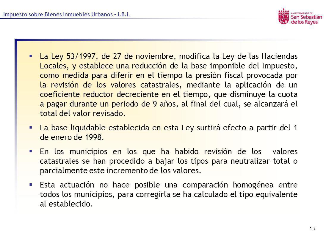 15 La Ley 53/1997, de 27 de noviembre, modifica la Ley de las Haciendas Locales, y establece una reducción de la base imponible del Impuesto, como med