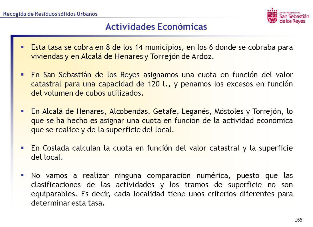 165 Recogida de Residuos sólidos Urbanos Esta tasa se cobra en 8 de los 14 municipios, en los 6 donde se cobraba para viviendas y en Alcalá de Henares