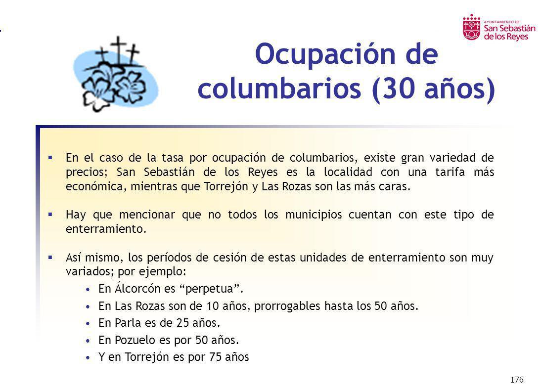 176 Ocupación de columbarios (30 años) En el caso de la tasa por ocupación de columbarios, existe gran variedad de precios; San Sebastián de los Reyes