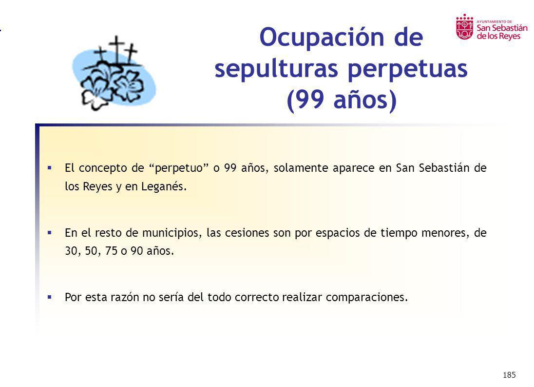 185 El concepto de perpetuo o 99 años, solamente aparece en San Sebastián de los Reyes y en Leganés. En el resto de municipios, las cesiones son por e