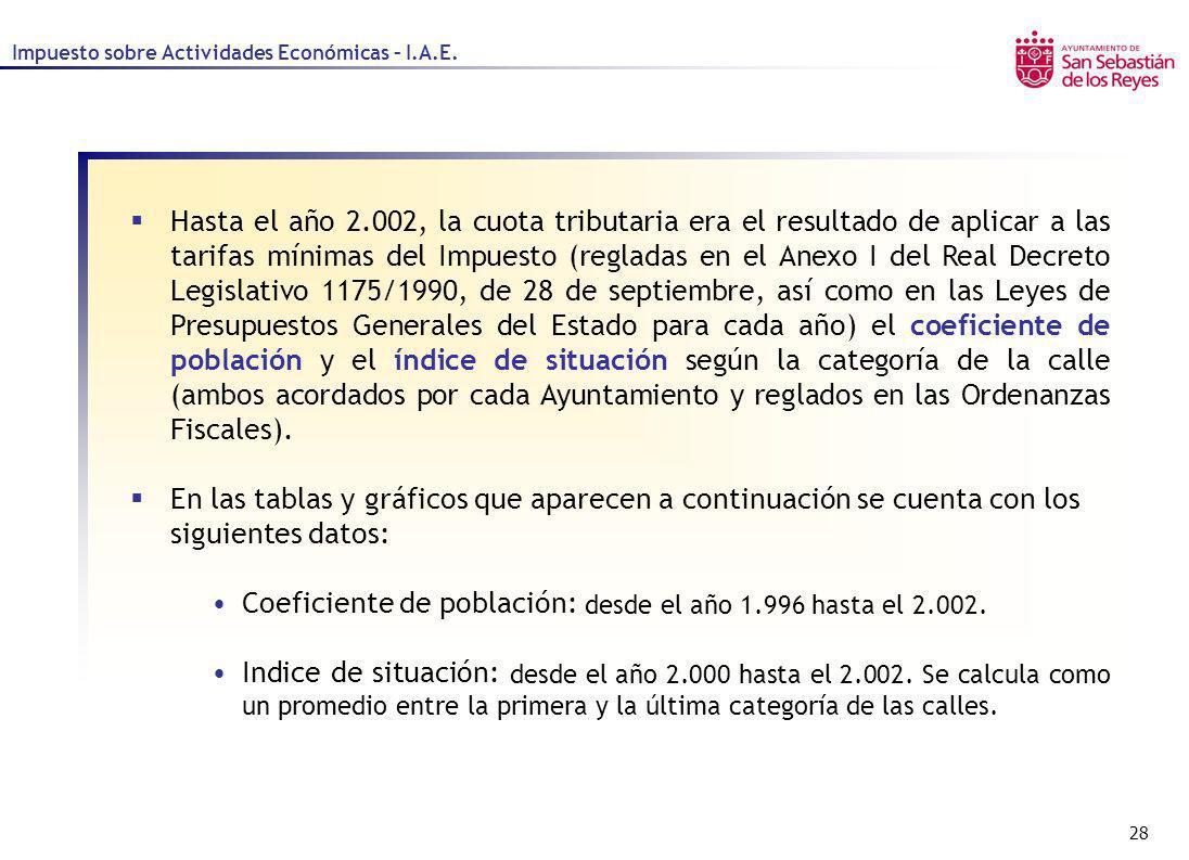 28 Impuesto sobre Actividades Económicas – I.A.E. Hasta el año 2.002, la cuota tributaria era el resultado de aplicar a las tarifas mínimas del Impues