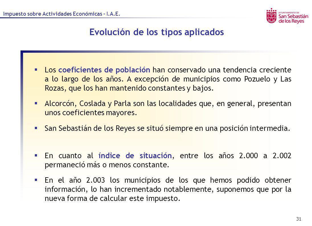 31 Impuesto sobre Actividades Económicas – I.A.E. Evolución de los tipos aplicados Los coeficientes de población han conservado una tendencia crecient