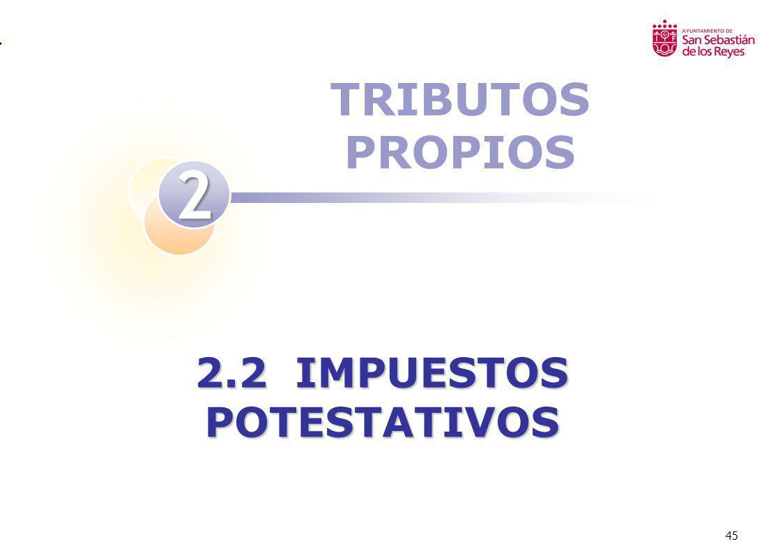 45 TRIBUTOS PROPIOS 2 2.2 IMPUESTOS POTESTATIVOS