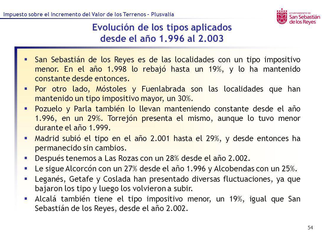 54 Evolución de los tipos aplicados desde el año 1.996 al 2.003 San Sebastián de los Reyes es de las localidades con un tipo impositivo menor. En el a