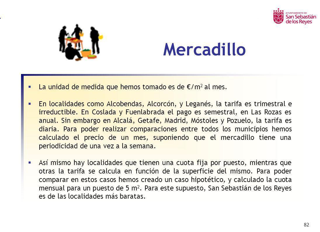 82 Mercadillo La unidad de medida que hemos tomado es de /m 2 al mes. En localidades como Alcobendas, Alcorcón, y Leganés, la tarifa es trimestral e i