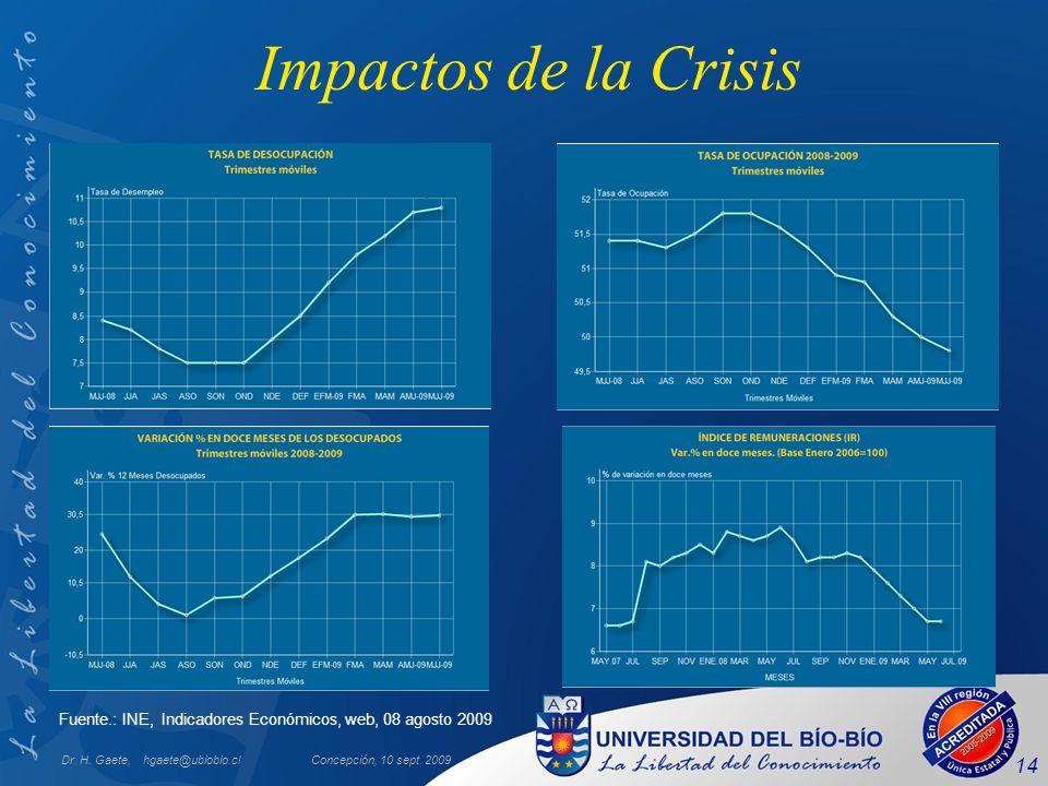 Impactos de la Crisis Dr. H. Gaete, hgaete@ubiobio.clConcepción, 10 sept. 2009 14 Fuente.: INE, Indicadores Económicos, web, 08 agosto 2009