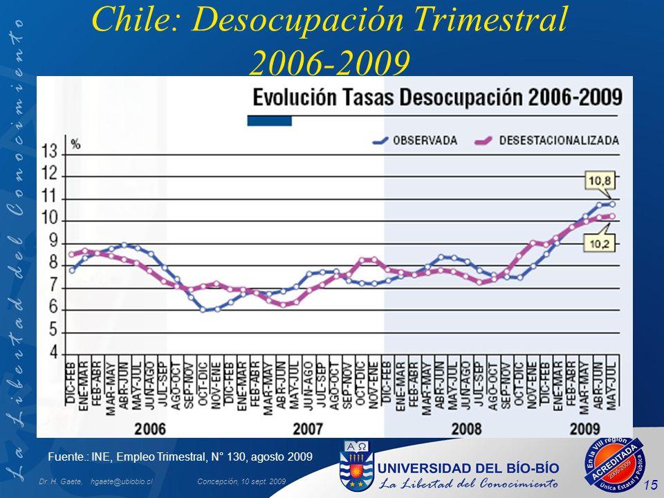 Chile: Desocupación Trimestral 2006-2009 Dr. H. Gaete, hgaete@ubiobio.clConcepción, 10 sept. 2009 15 Fuente.: INE, Empleo Trimestral, N° 130, agosto 2