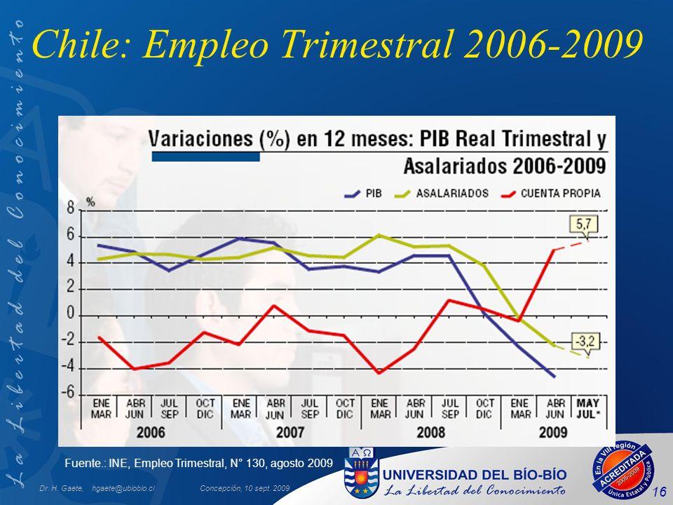 Chile: Empleo Trimestral 2006-2009 Dr. H. Gaete, hgaete@ubiobio.clConcepción, 10 sept. 2009 16 Fuente.: INE, Empleo Trimestral, N° 130, agosto 2009