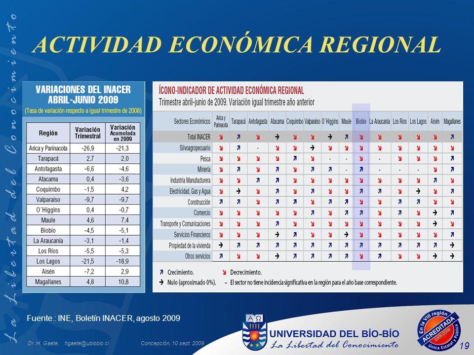 ACTIVIDAD ECONÓMICA REGIONAL Dr. H. Gaete, hgaete@ubiobio.clConcepción, 10 sept. 2009 19 Fuente.: INE, Boletín INACER, agosto 2009