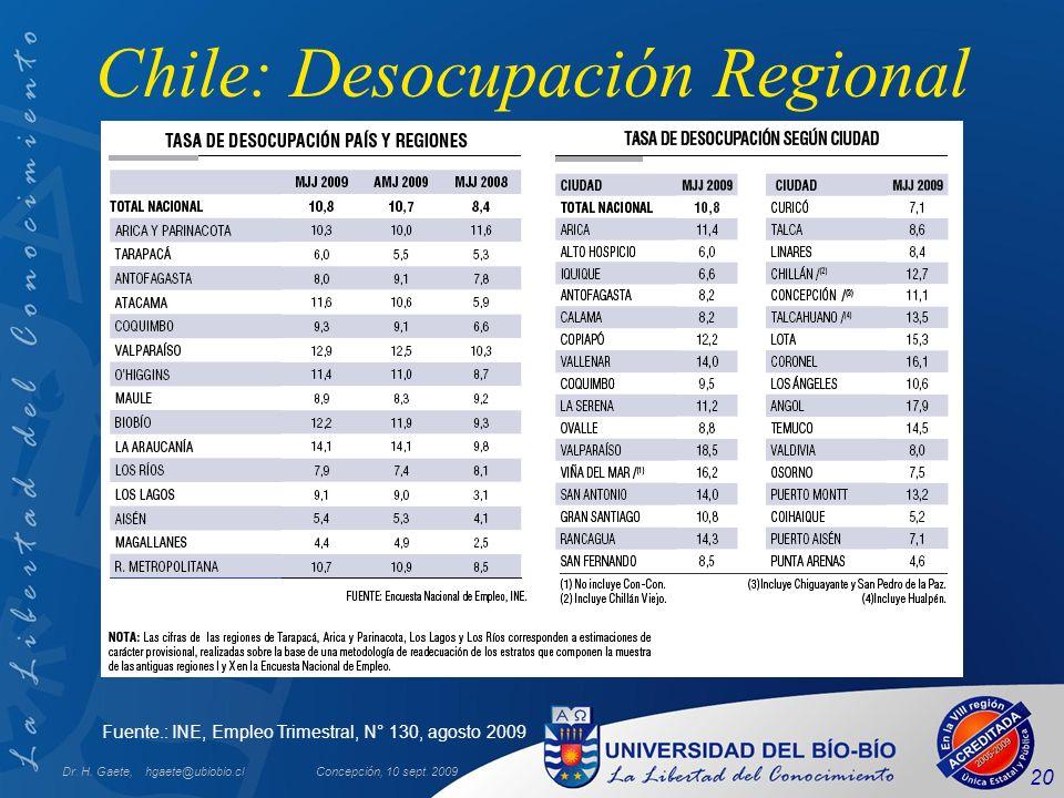 Dr. H. Gaete, hgaete@ubiobio.clConcepción, 10 sept. 2009 20 Chile: Desocupación Regional Fuente.: INE, Empleo Trimestral, N° 130, agosto 2009