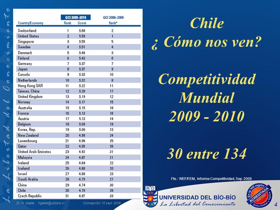 Dr. H. Gaete, hgaete@ubiobio.clConcepción, 10 sept. 2009 4 Chile ¿ Cómo nos ven? Competitividad Mundial 2009 - 2010 30 entre 134 Fte.: WEF/FEM, Inform