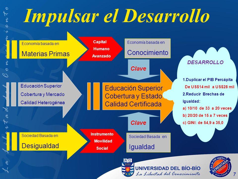 REGION DEL BÍO-BÍO: INACER Dr.H. Gaete, hgaete@ubiobio.clConcepción, 10 sept.