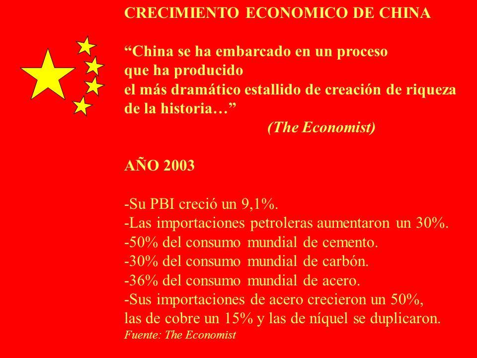 CRECIMIENTO ECONOMICO DE CHINA China se ha embarcado en un proceso que ha producido el más dramático estallido de creación de riqueza de la historia…