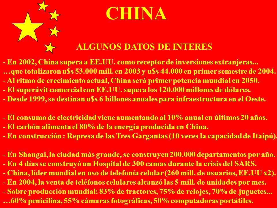 CHINA ALGUNOS DATOS DE INTERES - En 2002, China supera a EE.UU. como receptor de inversiones extranjeras... …que totalizaron u$s 53.000 mill. en 2003