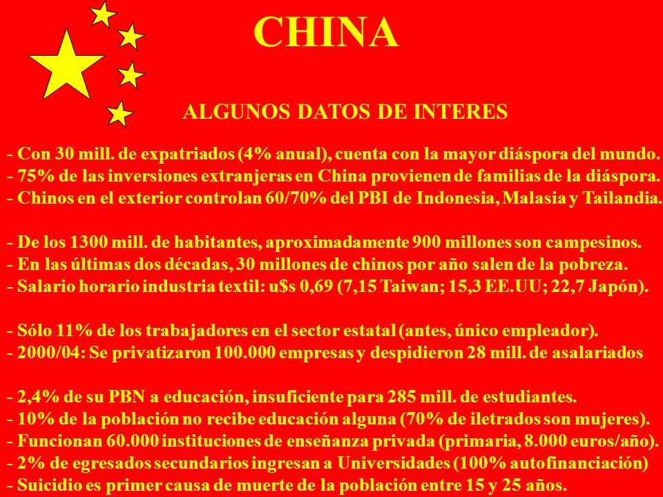 CHINA ALGUNOS DATOS DE INTERES - Con 30 mill. de expatriados (4% anual), cuenta con la mayor diáspora del mundo. - 75% de las inversiones extranjeras