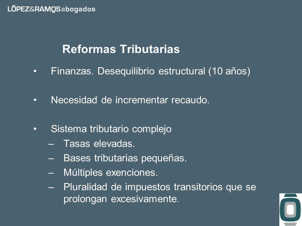 Reformas Tributarias Finanzas.