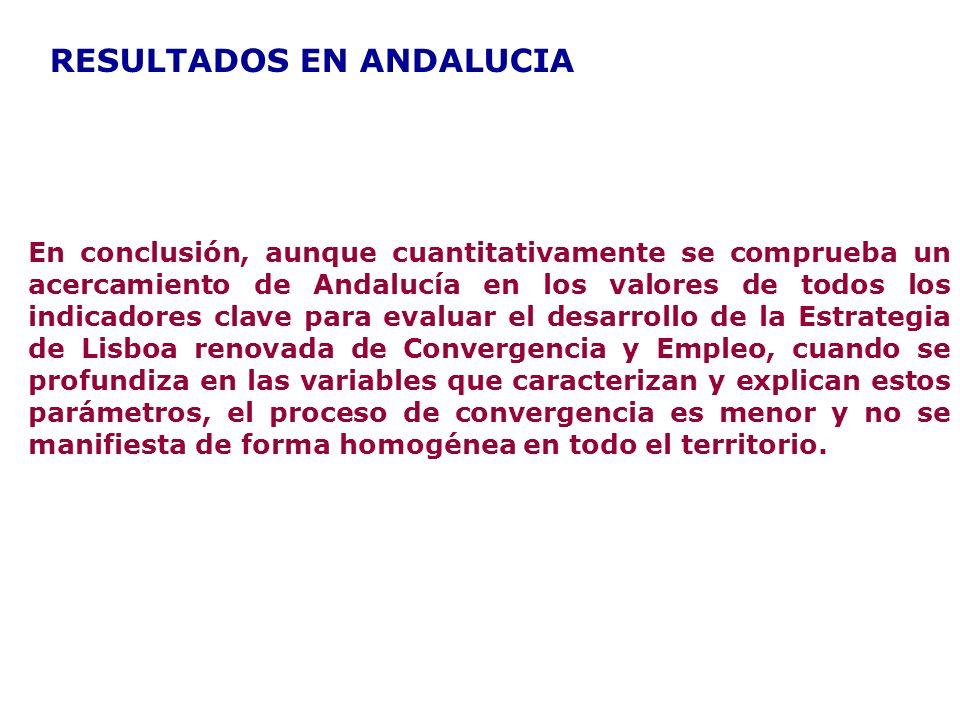 RESULTADOS EN ANDALUCIA En conclusión, aunque cuantitativamente se comprueba un acercamiento de Andalucía en los valores de todos los indicadores clave para evaluar el desarrollo de la Estrategia de Lisboa renovada de Convergencia y Empleo, cuando se profundiza en las variables que caracterizan y explican estos parámetros, el proceso de convergencia es menor y no se manifiesta de forma homogénea en todo el territorio.
