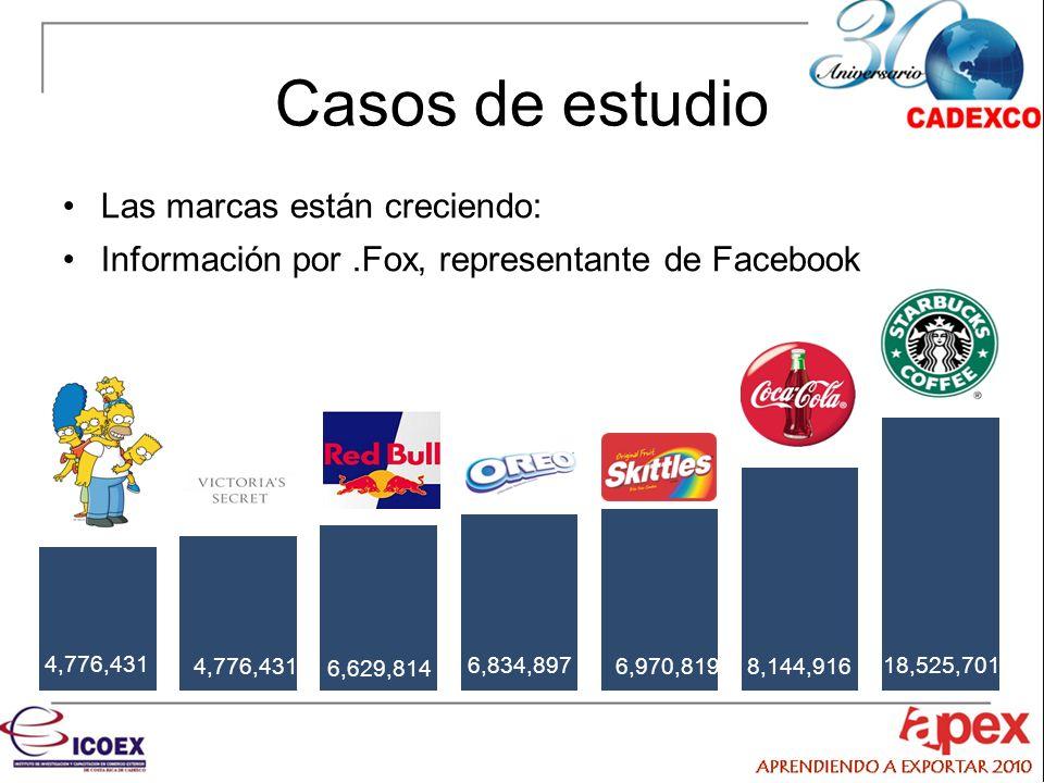Casos de estudio Las marcas están creciendo: Información por.Fox, representante de Facebook66 4,776,431 6,629,814 6,834,897 6,970,8198,144,916 18,525,701
