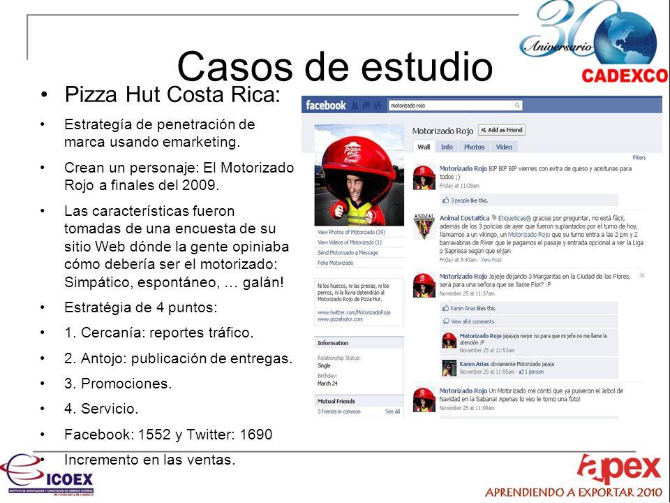 Casos de estudio Pizza Hut Costa Rica: Estrategía de penetración de marca usando emarketing.
