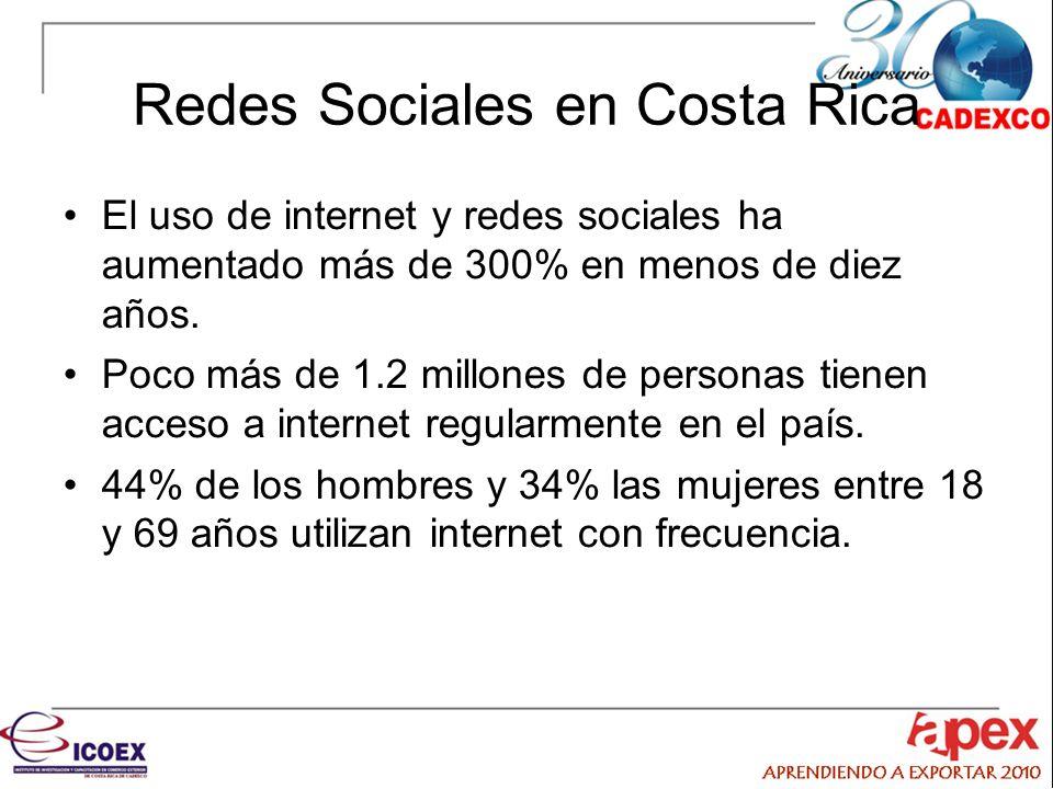 Redes Sociales en Costa Rica 1 de cada 5 ticos usa Redes Sociales.