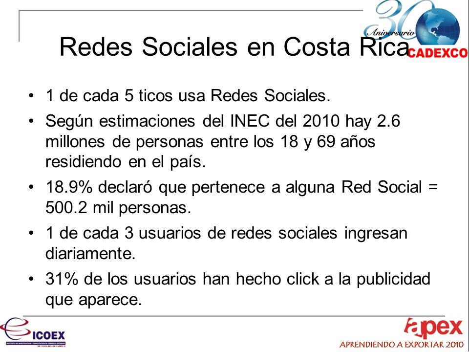 Redes Sociales en Costa Rica Uso de Redes Sociales: