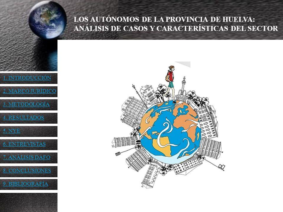 LOS AUTÓNOMOS DE LA PROVINCIA DE HUELVA: ANÁLISIS DE CASOS Y CARACTERÍSTICAS DEL SECTOR 9.