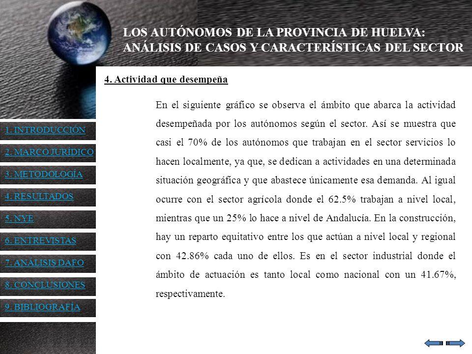 LOS AUTÓNOMOS DE LA PROVINCIA DE HUELVA: ANÁLISIS DE CASOS Y CARACTERÍSTICAS DEL SECTOR En el siguiente gráfico se observa el ámbito que abarca la act