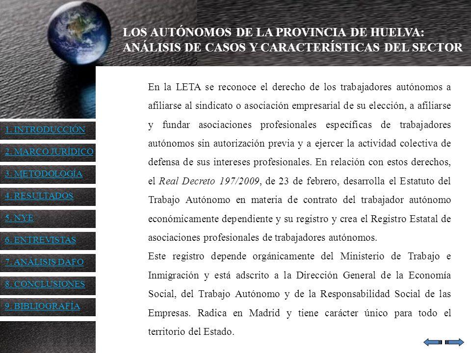 LOS AUTÓNOMOS DE LA PROVINCIA DE HUELVA: ANÁLISIS DE CASOS Y CARACTERÍSTICAS DEL SECTOR En la LETA se reconoce el derecho de los trabajadores autónomo