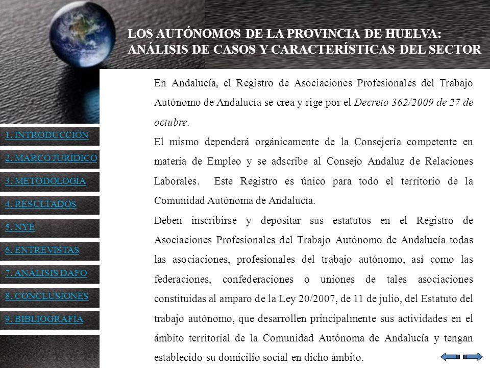 LOS AUTÓNOMOS DE LA PROVINCIA DE HUELVA: ANÁLISIS DE CASOS Y CARACTERÍSTICAS DEL SECTOR En Andalucía, el Registro de Asociaciones Profesionales del Tr