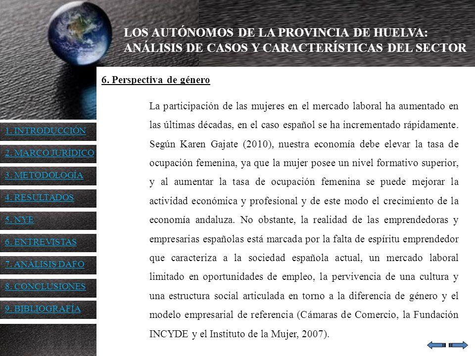 LOS AUTÓNOMOS DE LA PROVINCIA DE HUELVA: ANÁLISIS DE CASOS Y CARACTERÍSTICAS DEL SECTOR La participación de las mujeres en el mercado laboral ha aumen
