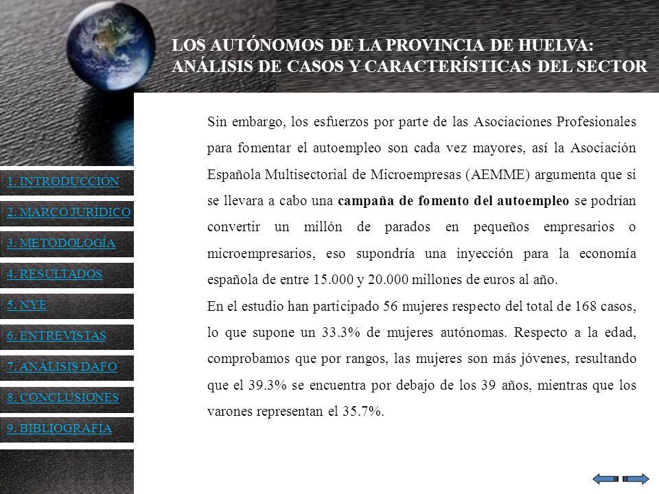 LOS AUTÓNOMOS DE LA PROVINCIA DE HUELVA: ANÁLISIS DE CASOS Y CARACTERÍSTICAS DEL SECTOR Sin embargo, los esfuerzos por parte de las Asociaciones Profe