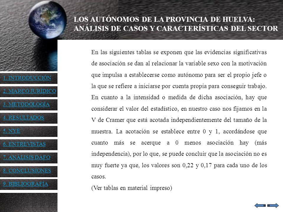 LOS AUTÓNOMOS DE LA PROVINCIA DE HUELVA: ANÁLISIS DE CASOS Y CARACTERÍSTICAS DEL SECTOR En las siguientes tablas se exponen que las evidencias signifi