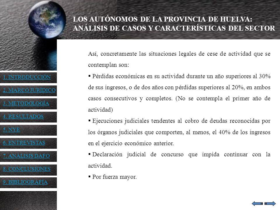 LOS AUTÓNOMOS DE LA PROVINCIA DE HUELVA: ANÁLISIS DE CASOS Y CARACTERÍSTICAS DEL SECTOR Así, concretamente las situaciones legales de cese de activida