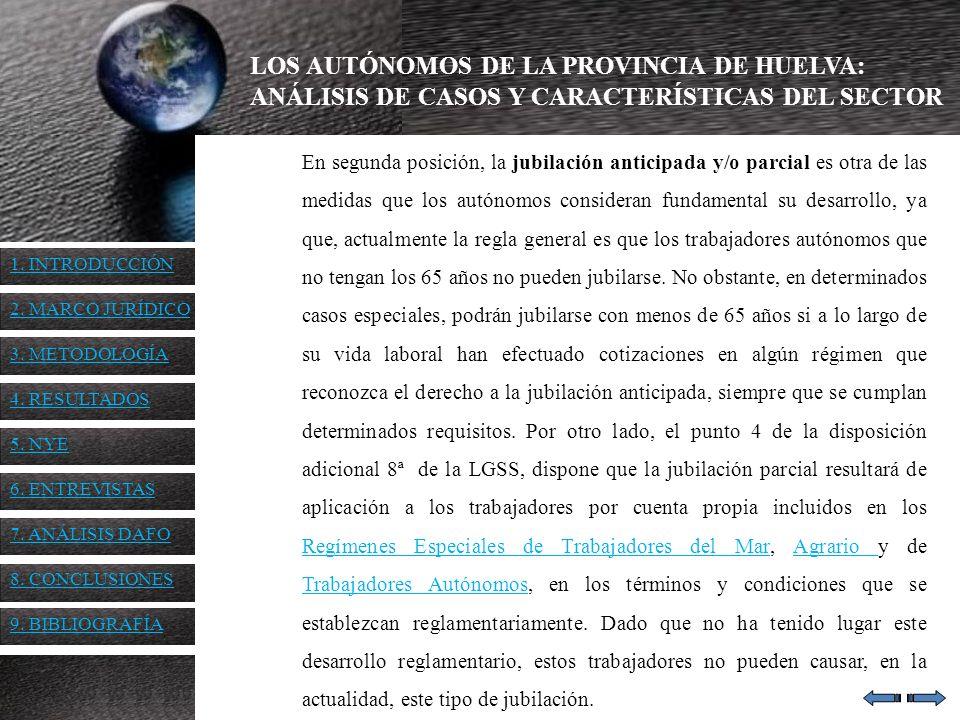 LOS AUTÓNOMOS DE LA PROVINCIA DE HUELVA: ANÁLISIS DE CASOS Y CARACTERÍSTICAS DEL SECTOR En segunda posición, la jubilación anticipada y/o parcial es o