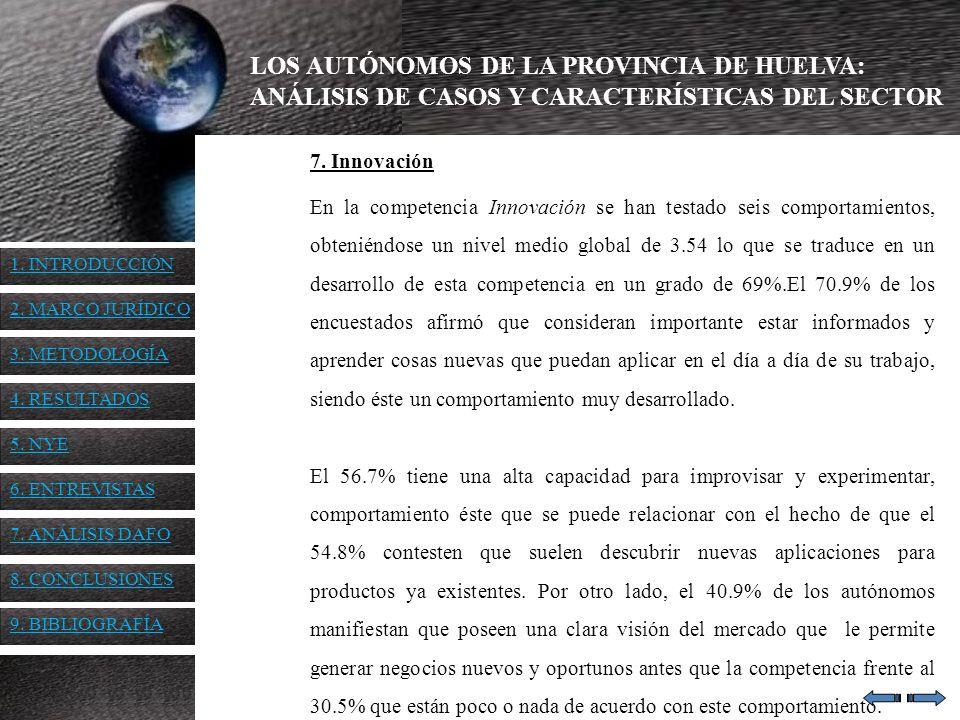 LOS AUTÓNOMOS DE LA PROVINCIA DE HUELVA: ANÁLISIS DE CASOS Y CARACTERÍSTICAS DEL SECTOR 7. Innovación En la competencia Innovación se han testado seis