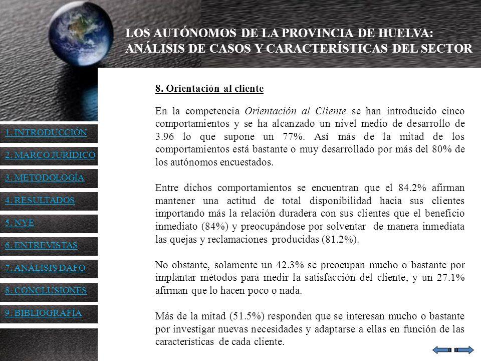 LOS AUTÓNOMOS DE LA PROVINCIA DE HUELVA: ANÁLISIS DE CASOS Y CARACTERÍSTICAS DEL SECTOR 8. Orientación al cliente En la competencia Orientación al Cli