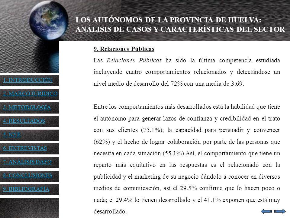 LOS AUTÓNOMOS DE LA PROVINCIA DE HUELVA: ANÁLISIS DE CASOS Y CARACTERÍSTICAS DEL SECTOR 9. Relaciones Públicas Las Relaciones Públicas ha sido la últi