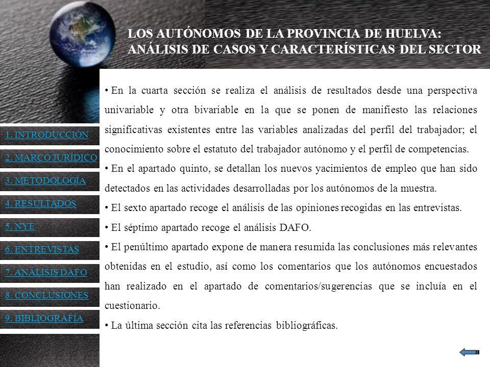 LOS AUTÓNOMOS DE LA PROVINCIA DE HUELVA: ANÁLISIS DE CASOS Y CARACTERÍSTICAS DEL SECTOR Período de inicio de la actividad FrecuenciaPorcentaje Porcentaje válido Porcentaje acumulado Hombres1960 - 196921,8 1970 - 197954,54,66,4 1980 - 19891412,512,819,3 1990 - 19993329,530,349,5 2000 - 20095549,150,5100,0 ns/nc32,7 TOTAL112100,0 FrecuenciaPorcentaje Porcentaje válido Porcentaje acumulado Mujeres1960 - 19690,0 00 1970 - 197923,6 1980 - 198958,99,112,7 1990 - 19992239,340,052,7 2000 - 20092646,447,3100,0 ns/nc11,8 TOTAL 56100,0 Cuadro : Año de inicio de la actividad de los autónomos por sexos.