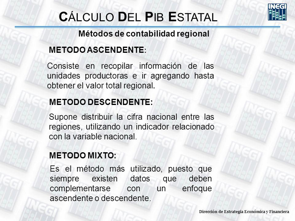 Dirección de Estrategia Económica y Financiera C ÁLCULO D EL P IB E STATAL METODO ASCENDENTE : Consiste en recopilar información de las unidades produ