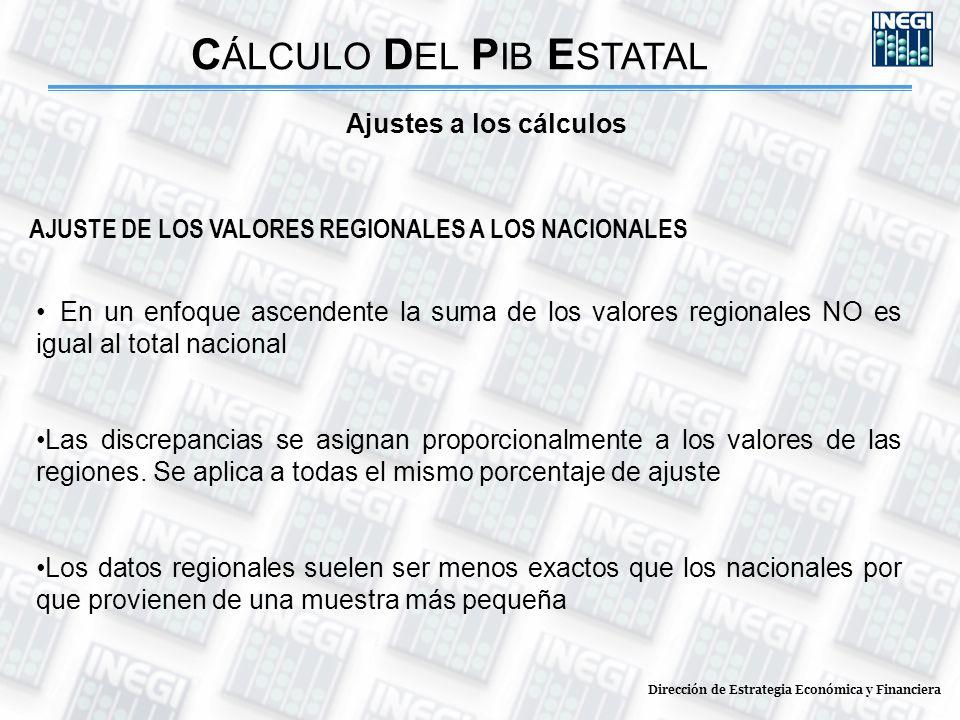 Dirección de Estrategia Económica y Financiera C ÁLCULO D EL P IB E STATAL AJUSTE DE LOS VALORES REGIONALES A LOS NACIONALES En un enfoque ascendente